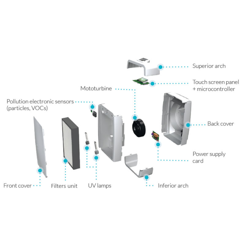 EOLIS Air Purifier 600S